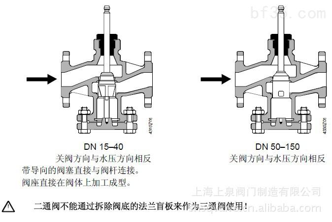 供应西门子电动两通阀vvf31图片