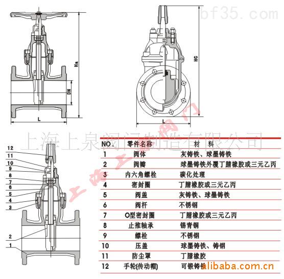 闸板泵结构图