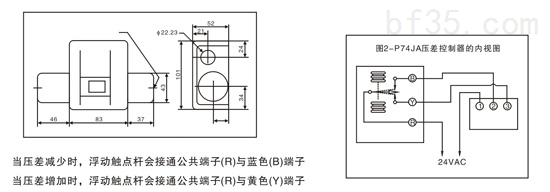 P74JA压差控制器通常应用于水系统,用以控制供水管与回水管间之压差。控制器的SPDT浮动动作接通触点后,令马达驱动器操纵阀门。一种典型的应用是,把阀门安装在系统水泵附件的旁通管路中。当系统压差增大而超过控制器设定值时,阀门则进而开大,更多的水转向流经旁通阀,从而使系统压差减少。压差的减少导致阀门开始关小以及系统压差的增加。 P74JA亦适用于其它气体或液体压差的应用。 所有P74系列控制器设计仅作为运行控制使用。 如有操作失控,会导致人员伤害或者财产损失的可能,安装者有责任增加设施(安全,限制控制),加