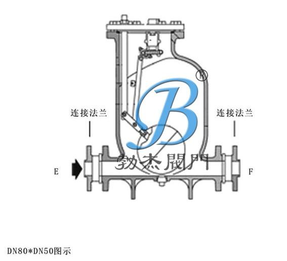 冷凝水回收气动泵工作原理
