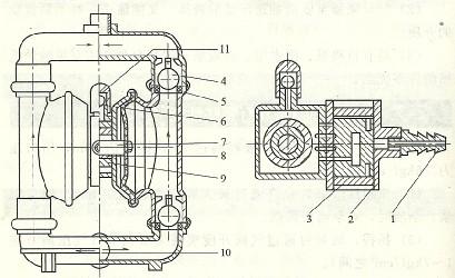 气动隔膜泵结构图及工作原理