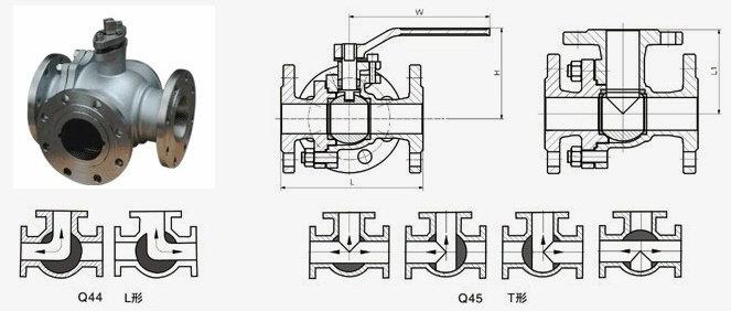 16p手动t型三通球阀dn15-dn300      手动t型三通球阀—连接尺寸图片
